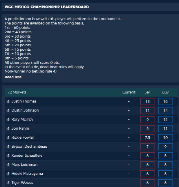 72 hole match betting rules